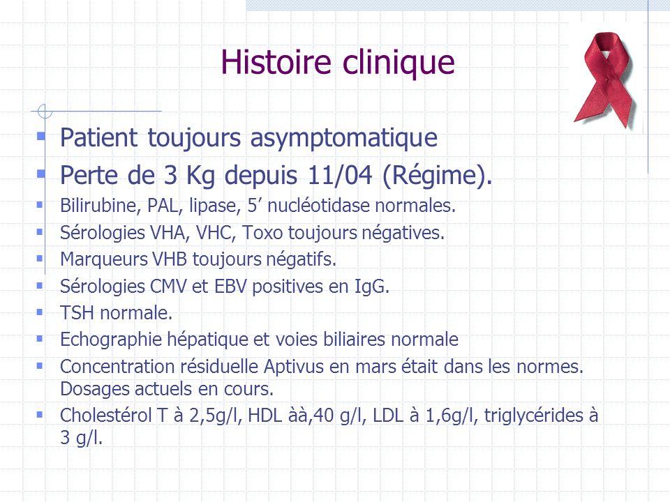 Histoire clinique Patient toujours asymptomatique Perte de 3 Kg depuis 11/04 (Régime). Bilirubine, PAL, lipase, 5 nucléotidase normales. Sérologies VH