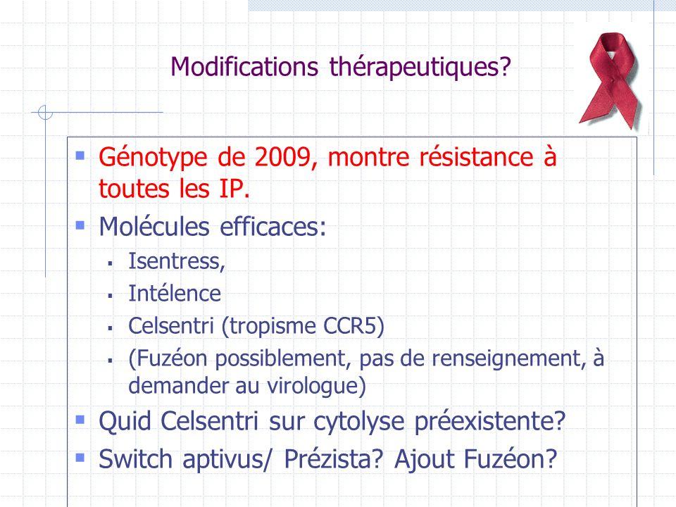 Modifications thérapeutiques? Génotype de 2009, montre résistance à toutes les IP. Molécules efficaces: Isentress, Intélence Celsentri (tropisme CCR5)