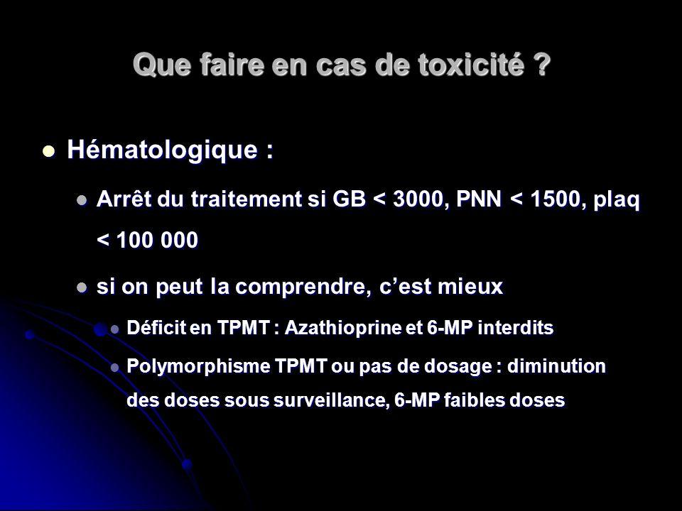 Hématologique : Hématologique : Arrêt du traitement si GB < 3000, PNN < 1500, plaq < 100 000 Arrêt du traitement si GB < 3000, PNN < 1500, plaq < 100
