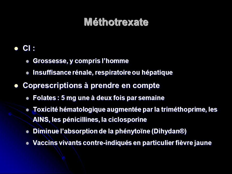 CI : CI : Grossesse, y compris lhomme Grossesse, y compris lhomme Insuffisance rénale, respiratoire ou hépatique Insuffisance rénale, respiratoire ou