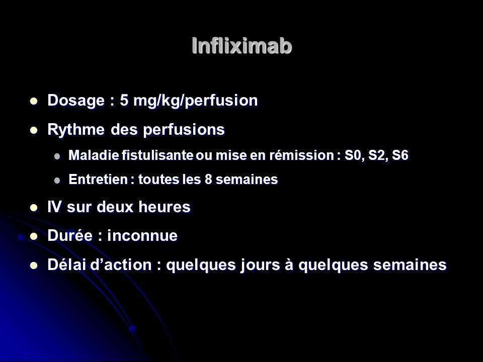 Infliximab Dosage : 5 mg/kg/perfusion Dosage : 5 mg/kg/perfusion Rythme des perfusions Rythme des perfusions Maladie fistulisante ou mise en rémission