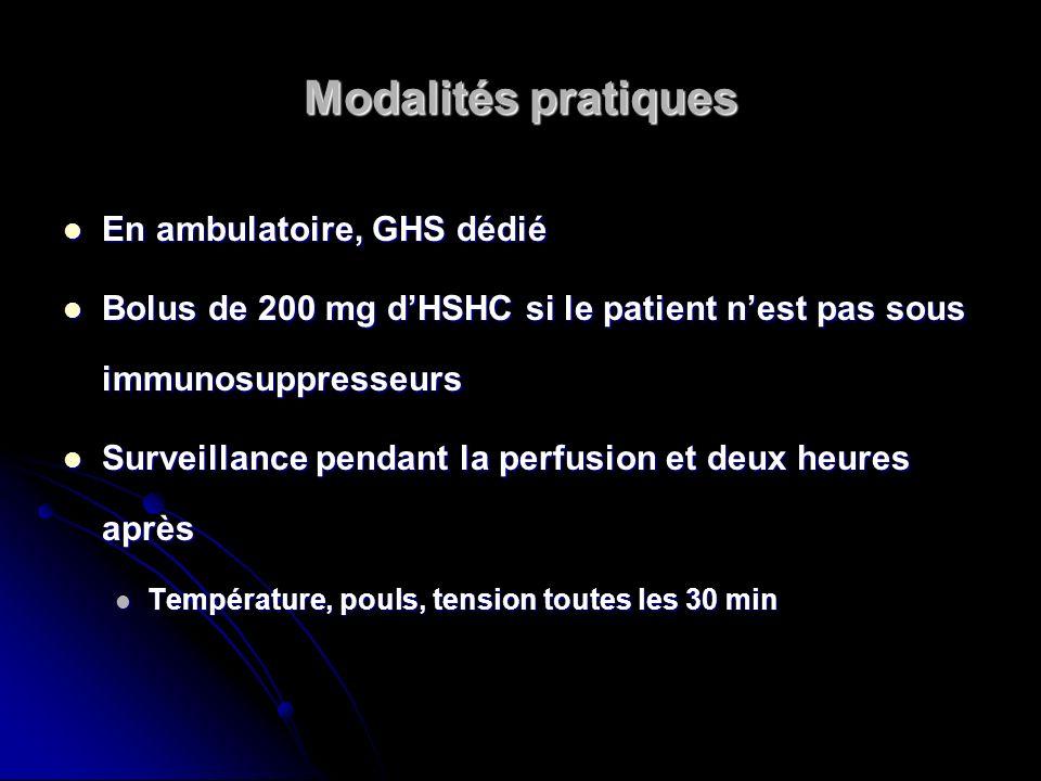 Modalités pratiques En ambulatoire, GHS dédié En ambulatoire, GHS dédié Bolus de 200 mg dHSHC si le patient nest pas sous immunosuppresseurs Bolus de