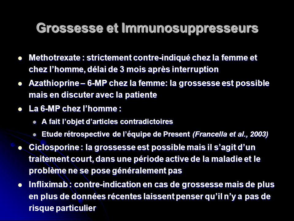 Grossesse et Immunosuppresseurs Methotrexate : strictement contre-indiqué chez la femme et chez lhomme, délai de 3 mois après interruption Methotrexat