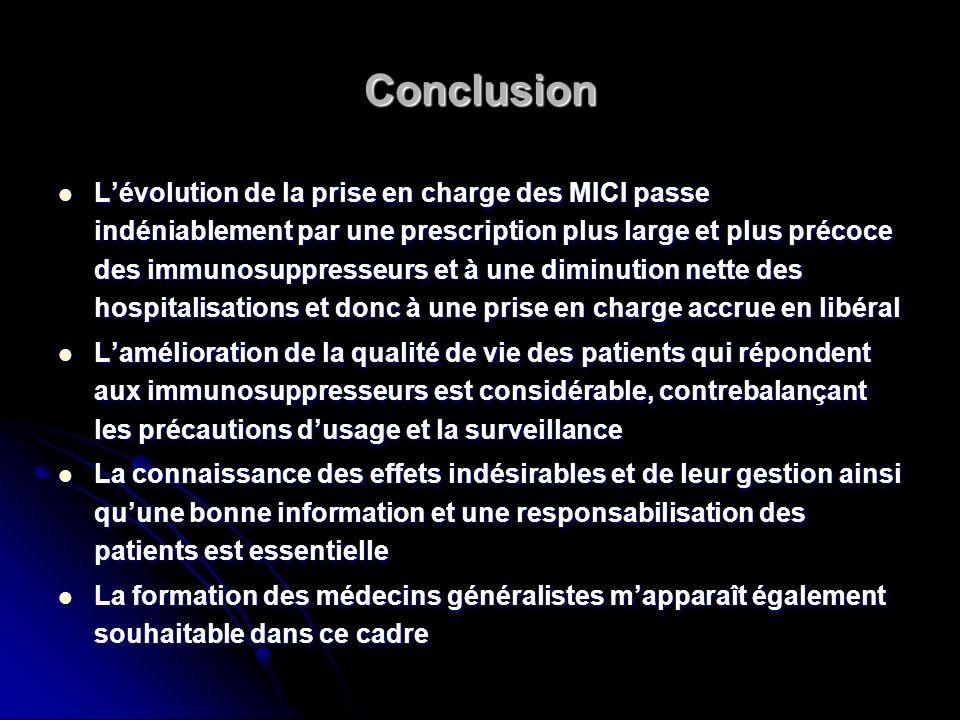Conclusion Lévolution de la prise en charge des MICI passe indéniablement par une prescription plus large et plus précoce des immunosuppresseurs et à