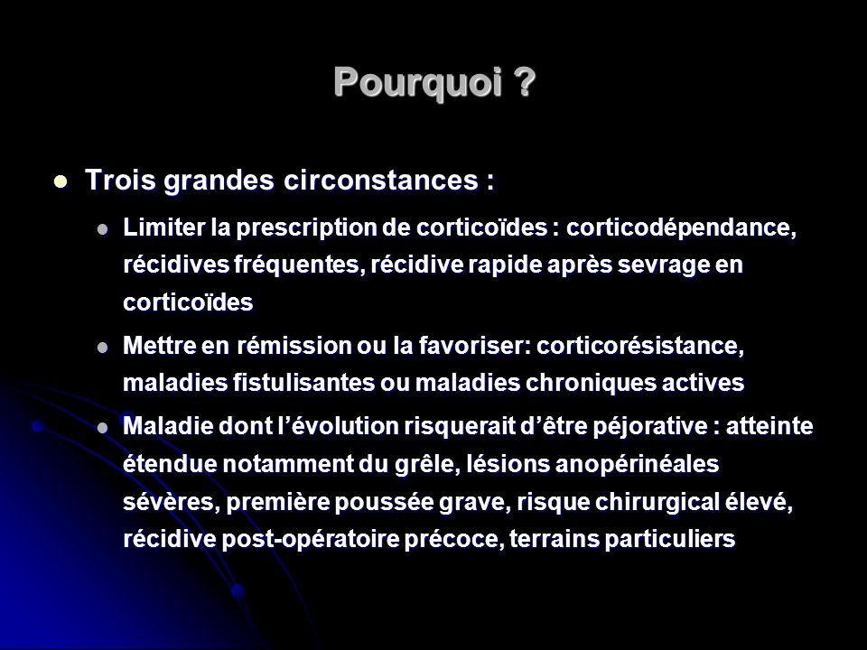 Pourquoi ? Trois grandes circonstances : Trois grandes circonstances : Limiter la prescription de corticoïdes : corticodépendance, récidives fréquente