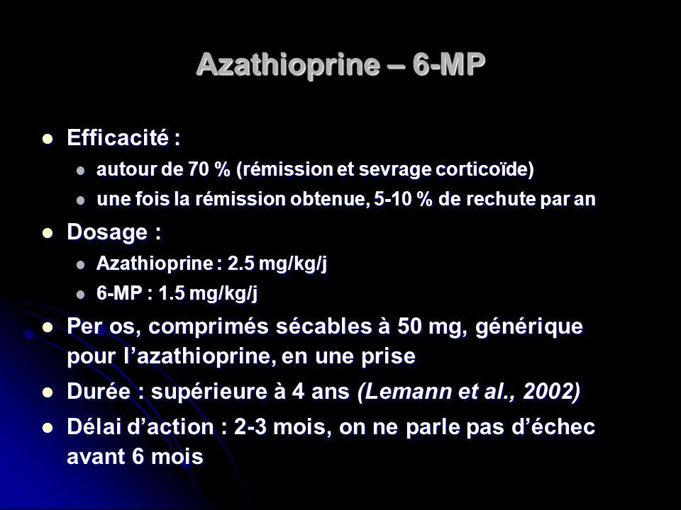 Azathioprine – 6-MP Efficacité : Efficacité : autour de 70 % (rémission et sevrage corticoïde) autour de 70 % (rémission et sevrage corticoïde) une fo