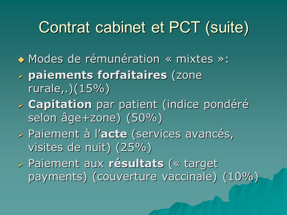 Contrat cabinet et PCT (suite) Modes de rémunération « mixtes »: Modes de rémunération « mixtes »: paiements forfaitaires (zone rurale,.)(15%) paiemen