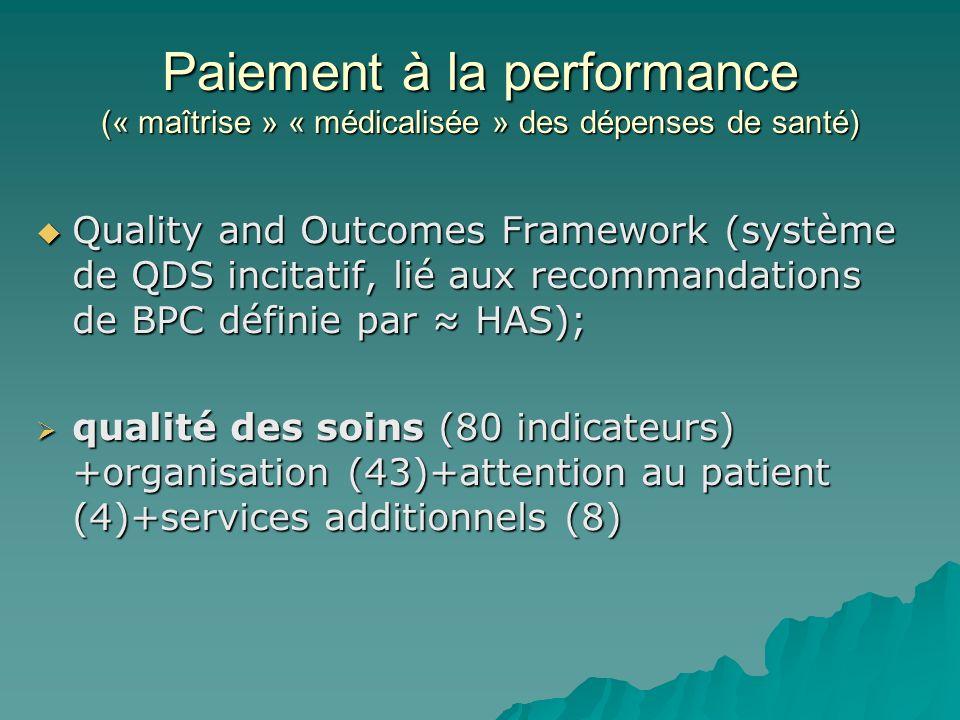 Paiement à la performance (« maîtrise » « médicalisée » des dépenses de santé) Quality and Outcomes Framework (système de QDS incitatif, lié aux recom