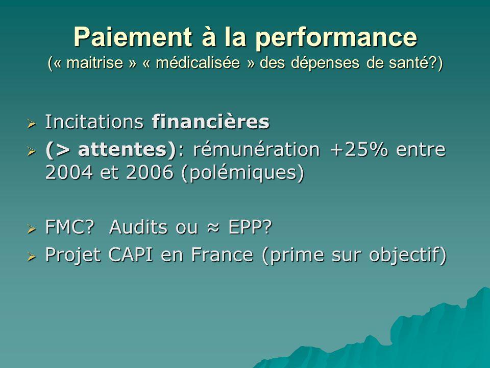 Paiement à la performance (« maitrise » « médicalisée » des dépenses de santé?) Incitations financières Incitations financières (> attentes): rémunéra