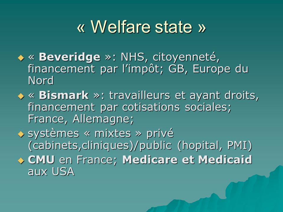 « Welfare state » « Beveridge »: NHS, citoyenneté, financement par limpôt; GB, Europe du Nord « Beveridge »: NHS, citoyenneté, financement par limpôt;