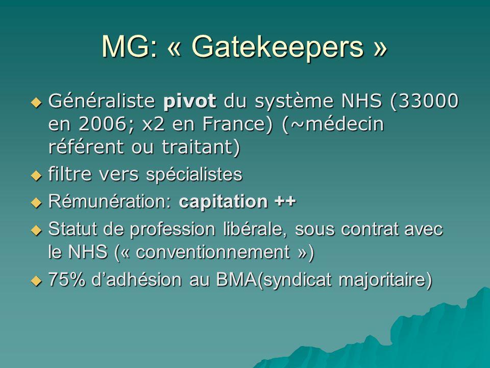 MG: « Gatekeepers » Généraliste pivot du système NHS (33000 en 2006; x2 en France) (~médecin référent ou traitant) Généraliste pivot du système NHS (3