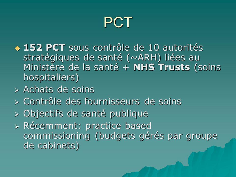 PCT 152 PCT sous contrôle de 10 autorités stratégiques de santé (~ARH) liées au Ministère de la santé + NHS Trusts (soins hospitaliers) 152 PCT sous c