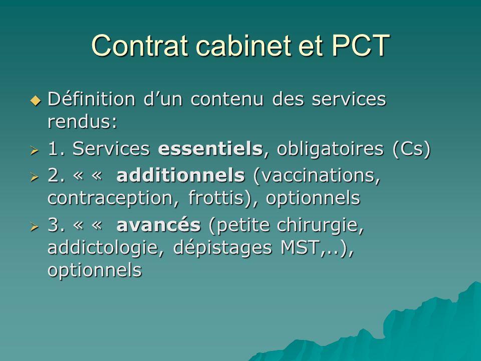 Contrat cabinet et PCT Définition dun contenu des services rendus: Définition dun contenu des services rendus: 1. Services essentiels, obligatoires (C