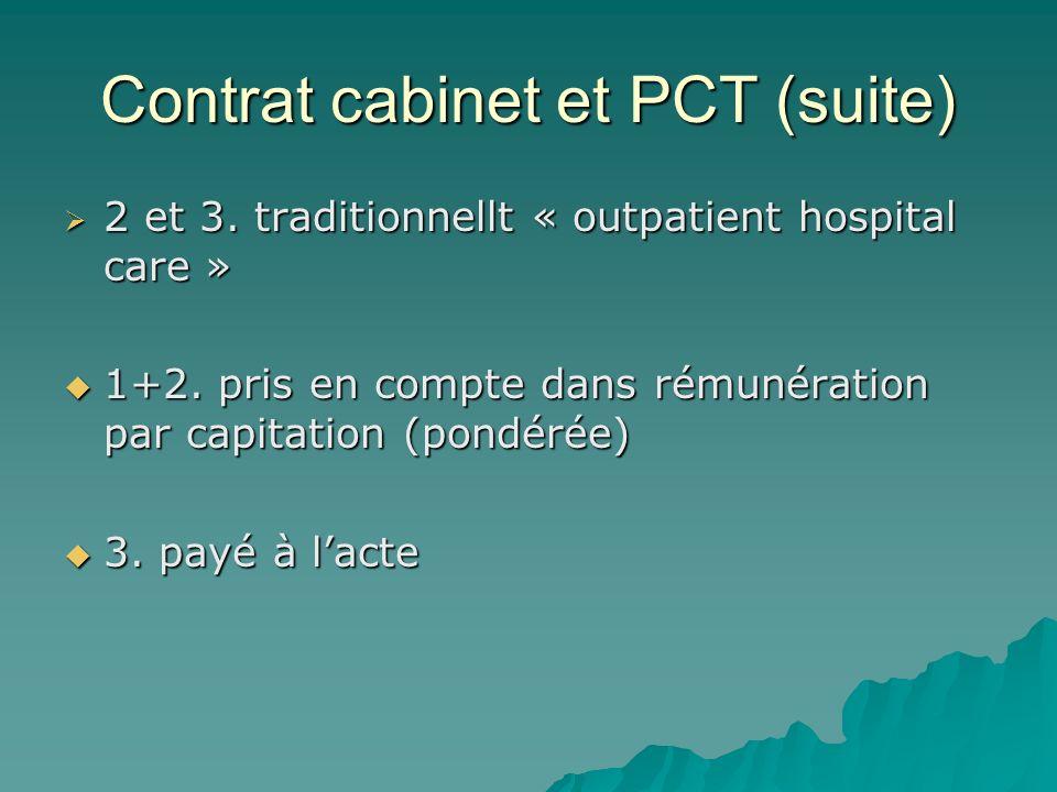 Contrat cabinet et PCT (suite) 2 et 3. traditionnellt « outpatient hospital care » 2 et 3. traditionnellt « outpatient hospital care » 1+2. pris en co