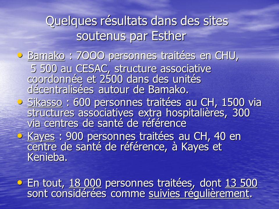 Quelques résultats dans des sites soutenus par Esther Quelques résultats dans des sites soutenus par Esther Bamako : 7OOO personnes traitées en CHU, Bamako : 7OOO personnes traitées en CHU, 5 500 au CESAC, structure associative coordonnée et 2500 dans des unités décentralisées autour de Bamako.