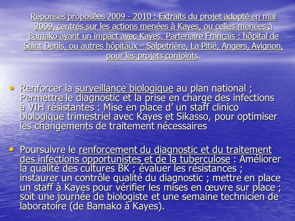 Réponses proposées 2009 - 2010 : Extraits du projet adopté en mai 2009, centrés sur les actions menées à Kayes, ou celles menées à Bamako ayant un impact avec Kayes.