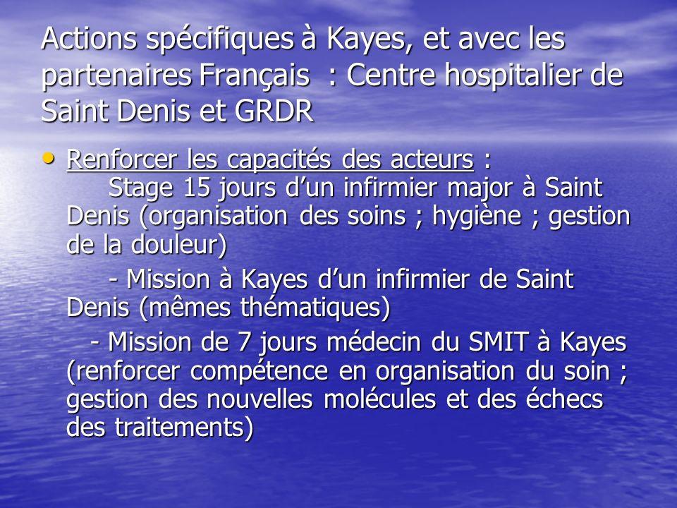 Actions spécifiques à Kayes, et avec les partenaires Français : Centre hospitalier de Saint Denis et GRDR Renforcer les capacités des acteurs : Stage 15 jours dun infirmier major à Saint Denis (organisation des soins ; hygiène ; gestion de la douleur) Renforcer les capacités des acteurs : Stage 15 jours dun infirmier major à Saint Denis (organisation des soins ; hygiène ; gestion de la douleur) - Mission à Kayes dun infirmier de Saint Denis (mêmes thématiques) - Mission à Kayes dun infirmier de Saint Denis (mêmes thématiques) - Mission de 7 jours médecin du SMIT à Kayes (renforcer compétence en organisation du soin ; gestion des nouvelles molécules et des échecs des traitements) - Mission de 7 jours médecin du SMIT à Kayes (renforcer compétence en organisation du soin ; gestion des nouvelles molécules et des échecs des traitements)
