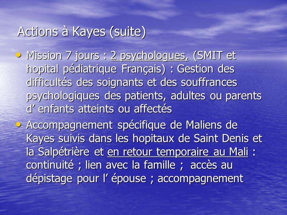 Actions à Kayes (suite) Mission 7 jours : 2 psychologues, (SMIT et hopital pédiatrique Français) : Gestion des difficultés des soignants et des souffrances psychologiques des patients, adultes ou parents d enfants atteints ou affectés Mission 7 jours : 2 psychologues, (SMIT et hopital pédiatrique Français) : Gestion des difficultés des soignants et des souffrances psychologiques des patients, adultes ou parents d enfants atteints ou affectés Accompagnement spécifique de Maliens de Kayes suivis dans les hopitaux de Saint Denis et la Salpétrière et en retour temporaire au Mali : continuité ; lien avec la famille ; accès au dépistage pour l épouse ; accompagnement Accompagnement spécifique de Maliens de Kayes suivis dans les hopitaux de Saint Denis et la Salpétrière et en retour temporaire au Mali : continuité ; lien avec la famille ; accès au dépistage pour l épouse ; accompagnement