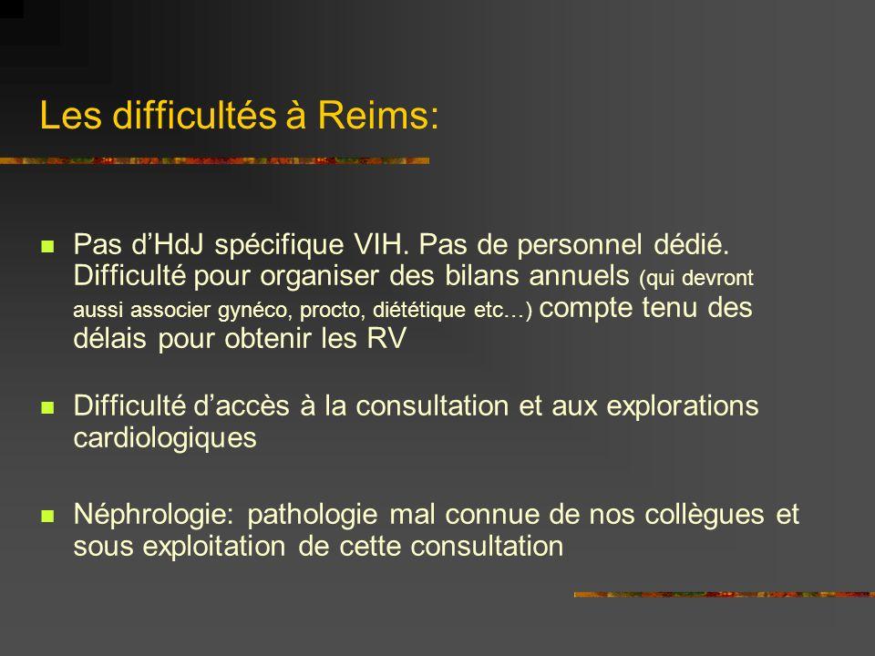 Les difficultés à Reims: Pas dHdJ spécifique VIH. Pas de personnel dédié. Difficulté pour organiser des bilans annuels (qui devront aussi associer gyn