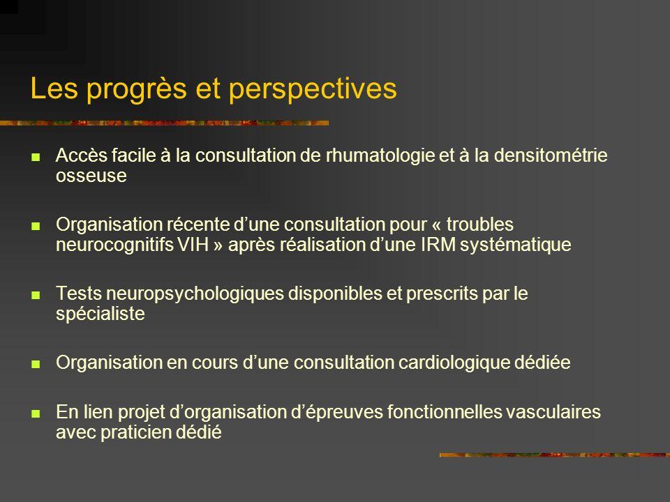 Les progrès et perspectives Accès facile à la consultation de rhumatologie et à la densitométrie osseuse Organisation récente dune consultation pour «