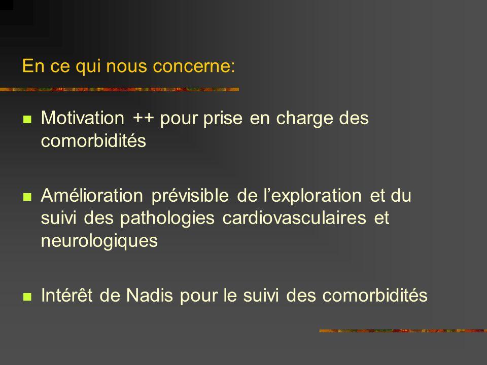 En ce qui nous concerne: Motivation ++ pour prise en charge des comorbidités Amélioration prévisible de lexploration et du suivi des pathologies cardi