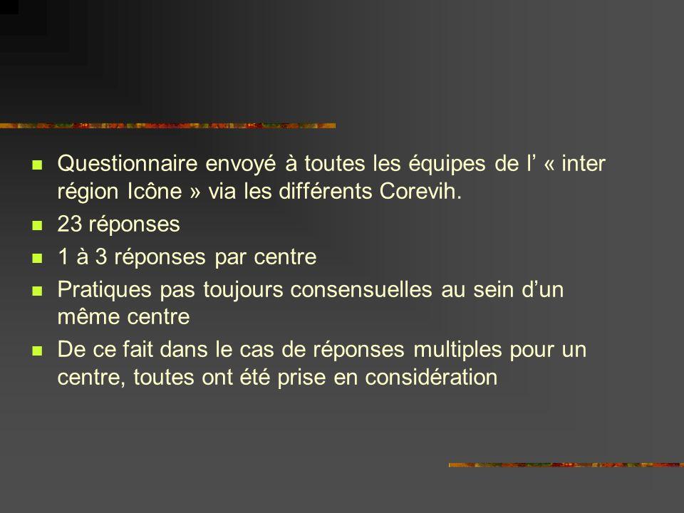 Questionnaire envoyé à toutes les équipes de l « inter région Icône » via les différents Corevih. 23 réponses 1 à 3 réponses par centre Pratiques pas