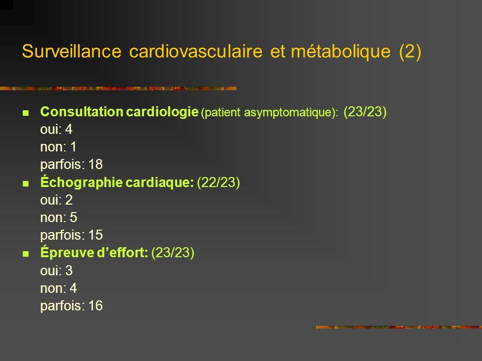 Surveillance cardiovasculaire et métabolique (2) Consultation cardiologie (patient asymptomatique): (23/23) oui: 4 non: 1 parfois: 18 Échographie card