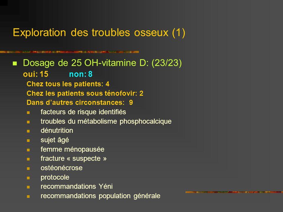 Exploration des troubles osseux (2) Densitométrie osseuse disponible (23/23): oui: 16 non: 7 Dans quelles circonstances est-elle réalisée: (réponses identiques à celles pour les dosages de vitamine D) Rhumatologue dédié ou facilité daccès (23/23): oui: 4 non: 19