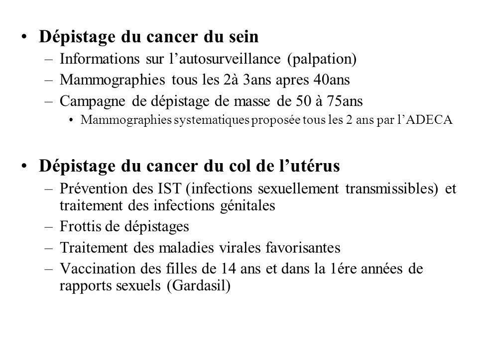 Dépistage du cancer du sein –Informations sur lautosurveillance (palpation) –Mammographies tous les 2à 3ans apres 40ans –Campagne de dépistage de mass