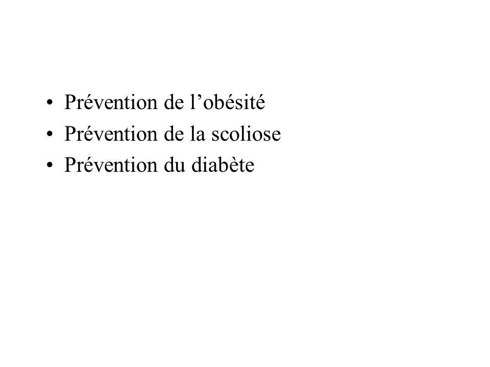 Prévention de lobésité Prévention de la scoliose Prévention du diabète