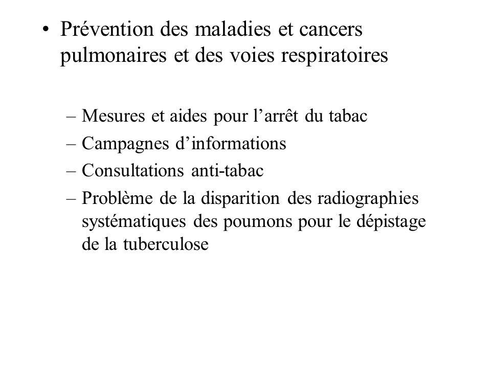 Prévention des maladies et cancers pulmonaires et des voies respiratoires –Mesures et aides pour larrêt du tabac –Campagnes dinformations –Consultatio