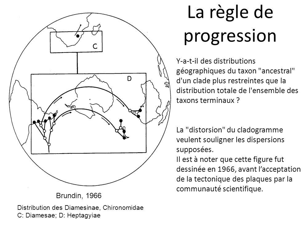 La règle de progression Y-a-t-il des distributions géographiques du taxon