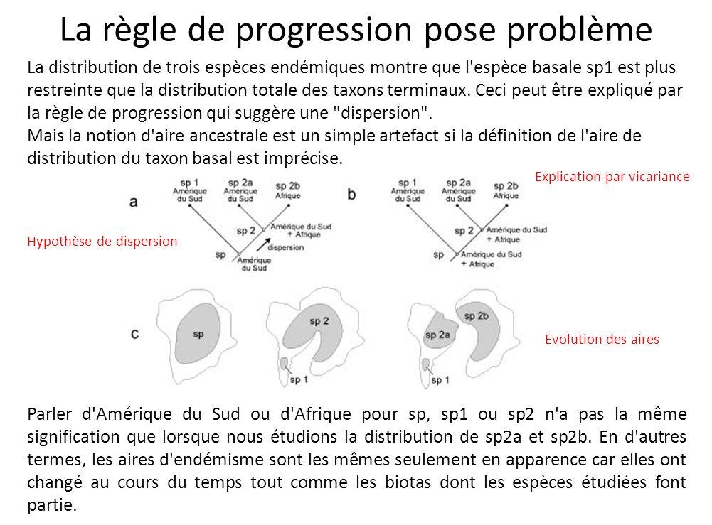 La règle de progression pose problème La distribution de trois espèces endémiques montre que l'espèce basale sp1 est plus restreinte que la distributi