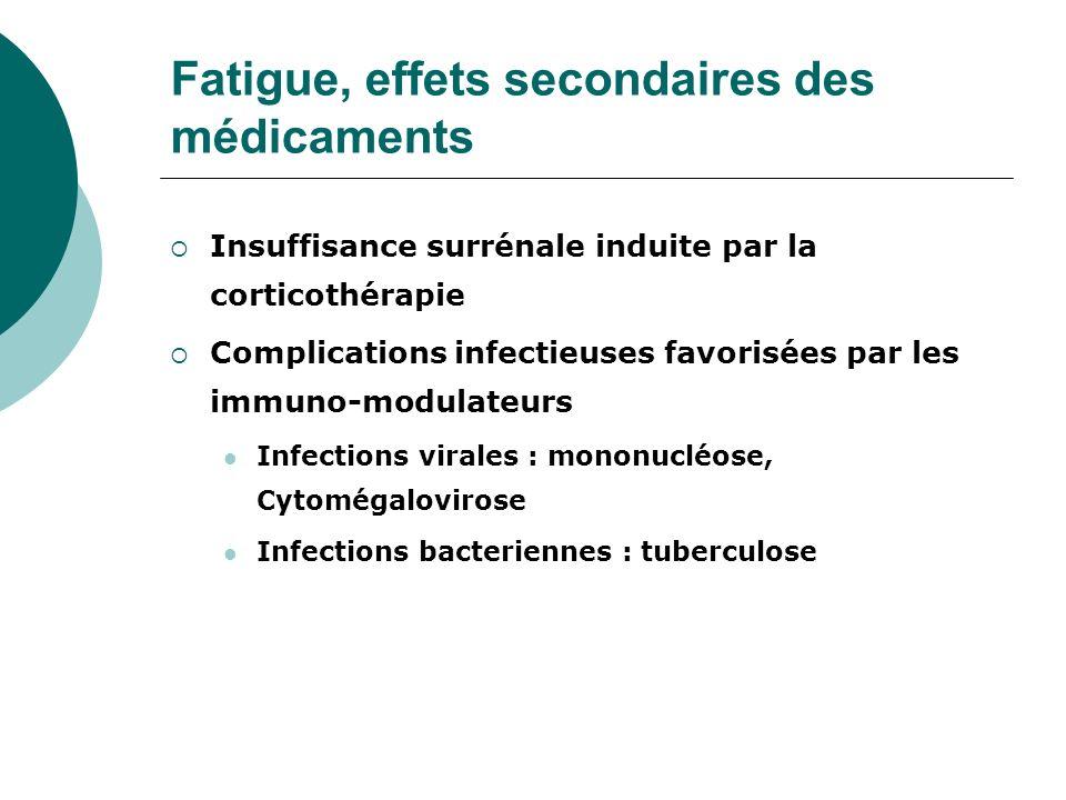 Fatigue, effets secondaires des médicaments Insuffisance surrénale induite par la corticothérapie Complications infectieuses favorisées par les immuno