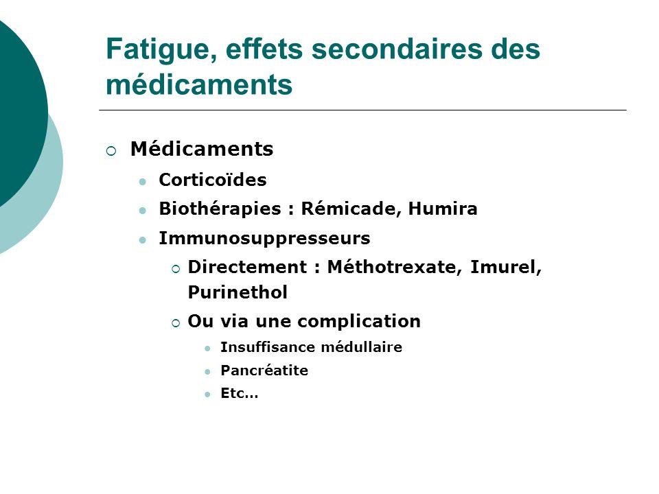 Fatigue, effets secondaires des médicaments Médicaments Corticoïdes Biothérapies : Rémicade, Humira Immunosuppresseurs Directement : Méthotrexate, Imu
