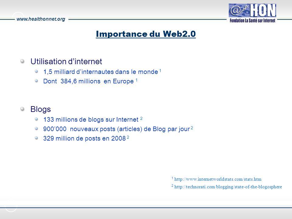 www.healthonnet.org Importance du Web2.0 Utilisation dinternet 1,5 milliard dinternautes dans le monde 1 Dont 384,6 millions en Europe 1 Blogs 133 millions de blogs sur Internet 2 900000 nouveaux posts (articles) de Blog par jour 2 329 million de posts en 2008 2 1 http://www.internetworldstats.com/stats.htm 2 http://technorati.com/blogging/state-of-the-blogosphere