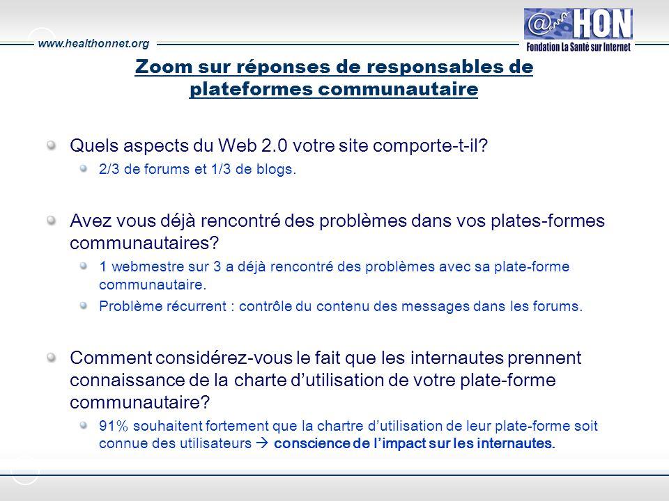 www.healthonnet.org Zoom sur réponses de responsables de plateformes communautaire Quels aspects du Web 2.0 votre site comporte-t-il.