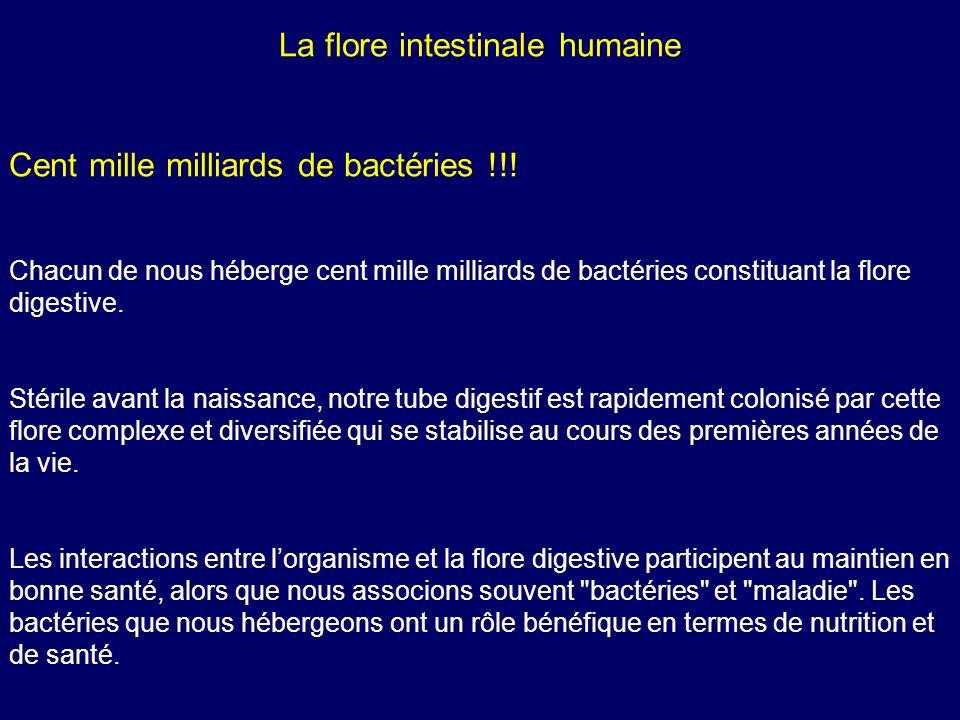 La flore intestinale humaine Cent mille milliards de bactéries !!! Chacun de nous héberge cent mille milliards de bactéries constituant la flore diges