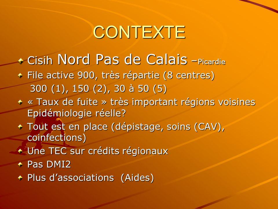 CONTEXTE Cisih Nord Pas de Calais – Picardie File active 900, très répartie (8 centres) 300 (1), 150 (2), 30 à 50 (5) 300 (1), 150 (2), 30 à 50 (5) « Taux de fuite » très important régions voisines Epidémiologie réelle.