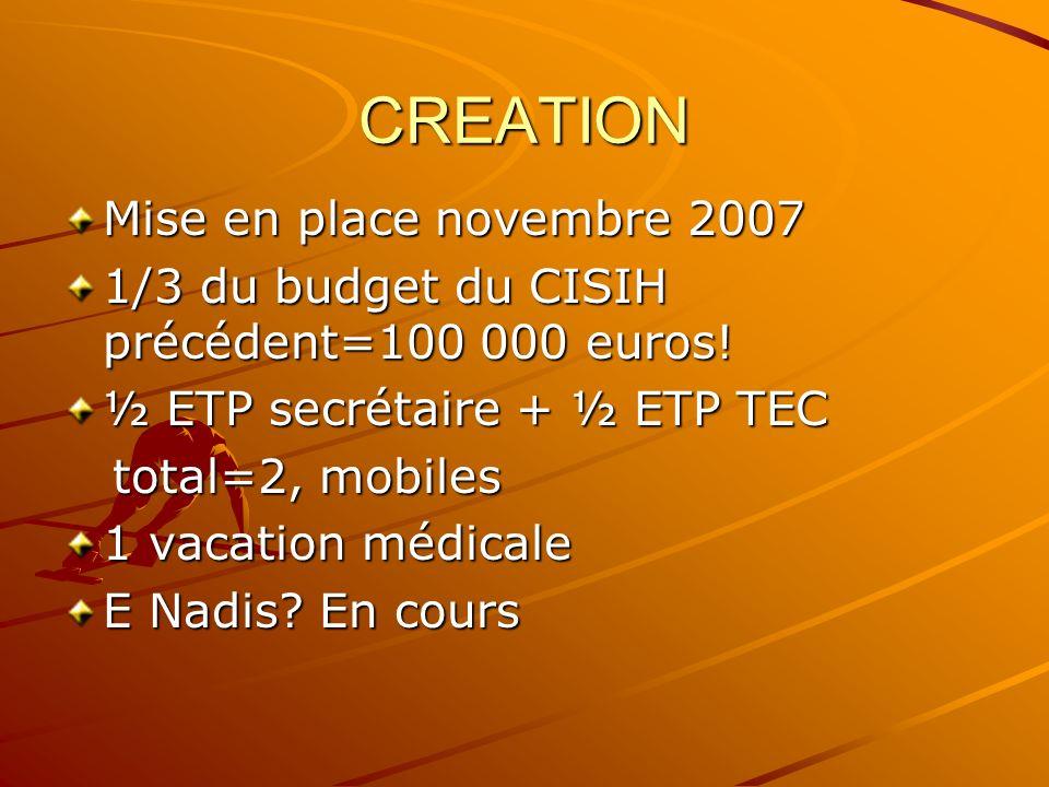 CREATION Mise en place novembre 2007 1/3 du budget du CISIH précédent=100 000 euros! ½ ETP secrétaire + ½ ETP TEC total=2, mobiles total=2, mobiles 1