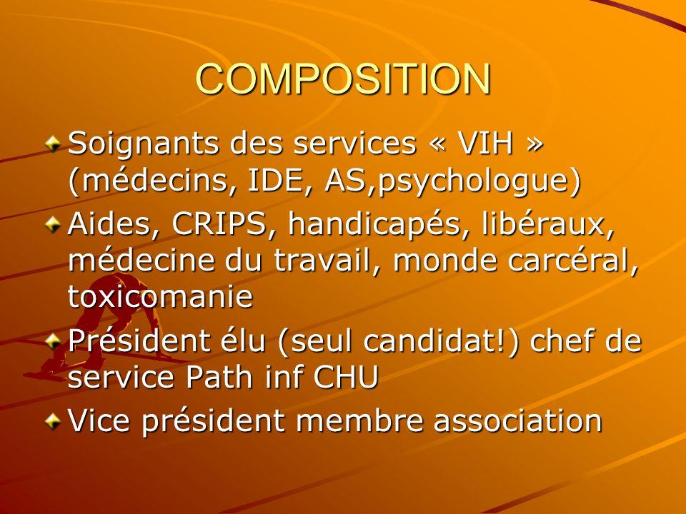 COMPOSITION Soignants des services « VIH » (médecins, IDE, AS,psychologue) Aides, CRIPS, handicapés, libéraux, médecine du travail, monde carcéral, to