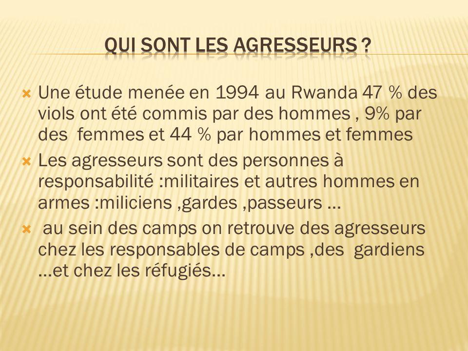 Une étude menée en 1994 au Rwanda 47 % des viols ont été commis par des hommes, 9% par des femmes et 44 % par hommes et femmes Les agresseurs sont des
