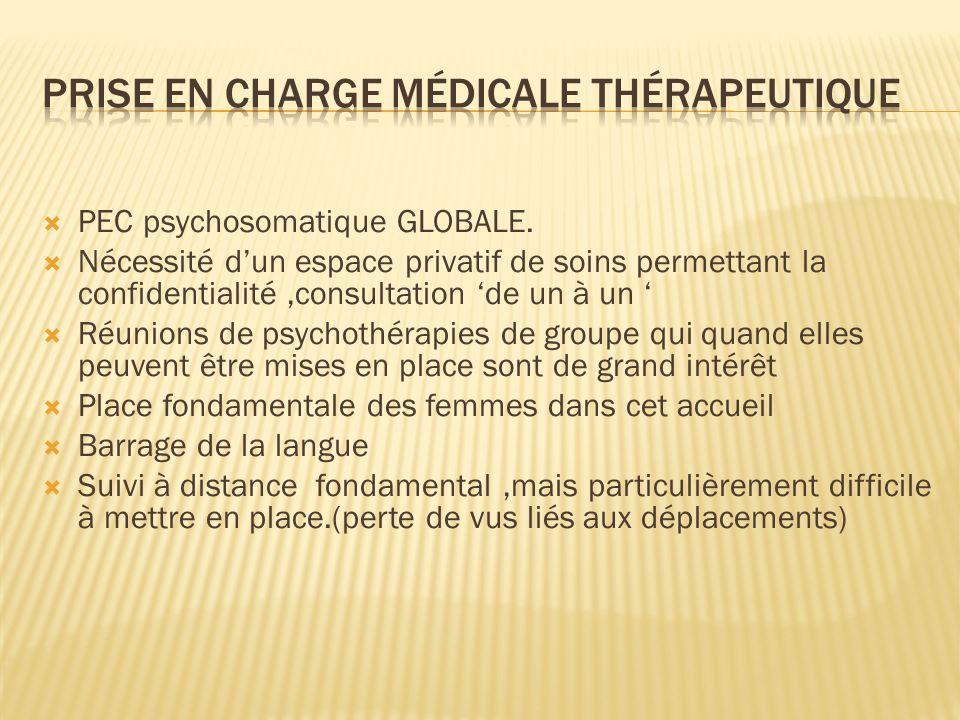 PEC psychosomatique GLOBALE. Nécessité dun espace privatif de soins permettant la confidentialité,consultation de un à un Réunions de psychothérapies
