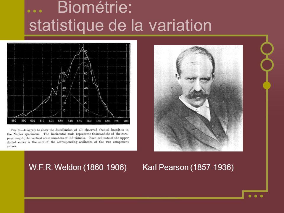 Biométrie: statistique de la variation W.F.R. Weldon (1860-1906) Karl Pearson (1857-1936)