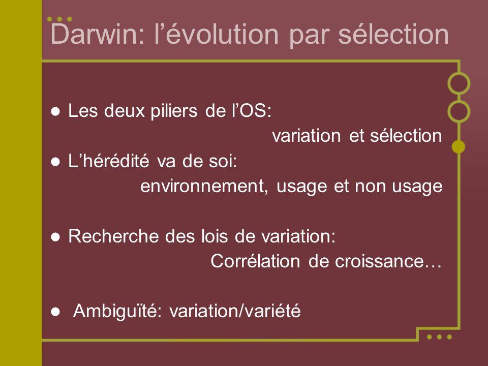 Darwin: lévolution par sélection Les deux piliers de lOS: variation et sélection Lhérédité va de soi: environnement, usage et non usage Recherche des
