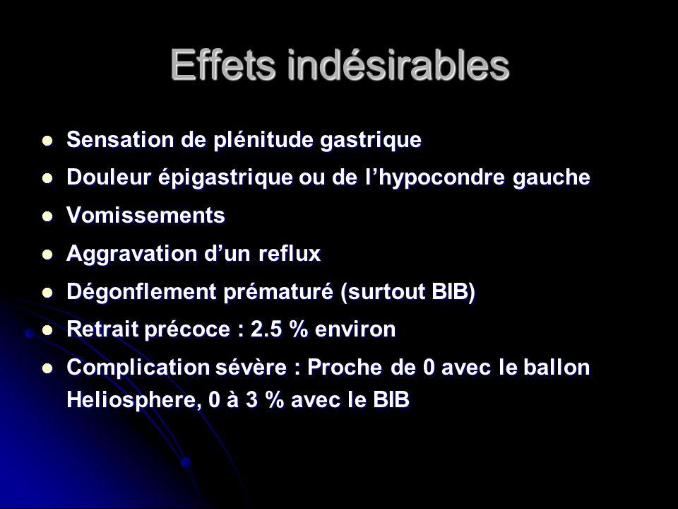 Effets indésirables Sensation de plénitude gastrique Sensation de plénitude gastrique Douleur épigastrique ou de lhypocondre gauche Douleur épigastriq