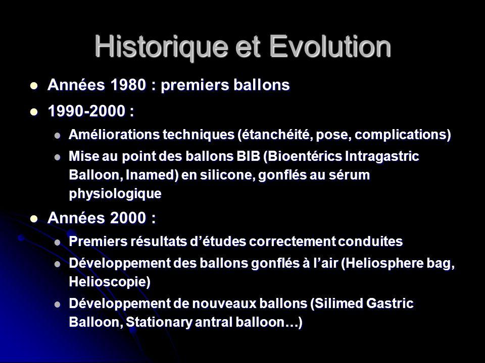 Aspects techniques Pose sous anesthésie générale Pose sous anesthésie générale Intubation Intubation Ambulatoire Ambulatoire Durée de la procédure : 20 – 30 min Durée de la procédure : 20 – 30 min Ballons gonflés au sérum physiologique (650 g) ou à lair (30 g) Ballons gonflés au sérum physiologique (650 g) ou à lair (30 g) Durée de vie du ballon : 6 mois Durée de vie du ballon : 6 mois Dépose dans les mêmes conditions Dépose dans les mêmes conditions