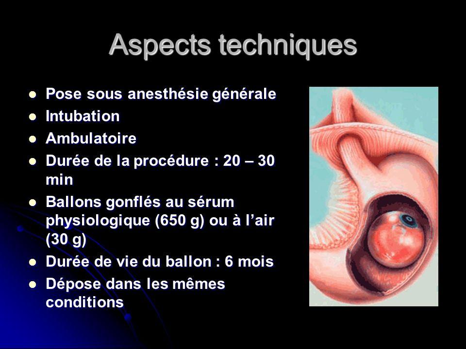 Aspects techniques Pose sous anesthésie générale Pose sous anesthésie générale Intubation Intubation Ambulatoire Ambulatoire Durée de la procédure : 2