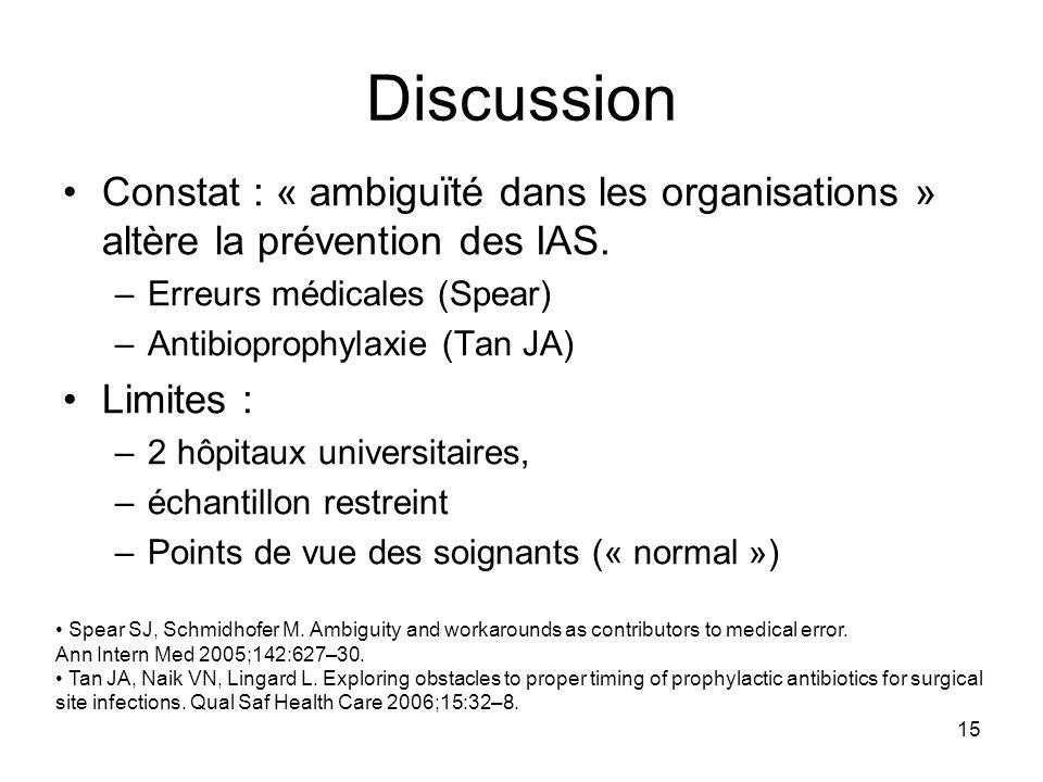 15 Discussion Constat : « ambiguïté dans les organisations » altère la prévention des IAS.