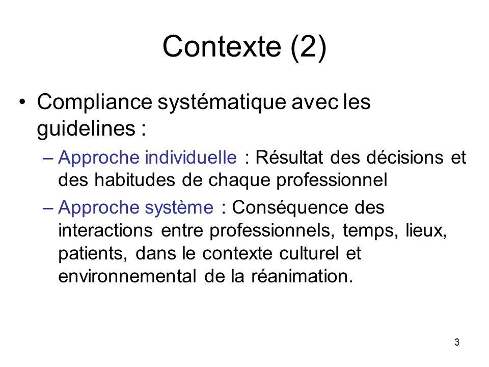 3 Contexte (2) Compliance systématique avec les guidelines : –Approche individuelle : Résultat des décisions et des habitudes de chaque professionnel –Approche système : Conséquence des interactions entre professionnels, temps, lieux, patients, dans le contexte culturel et environnemental de la réanimation.